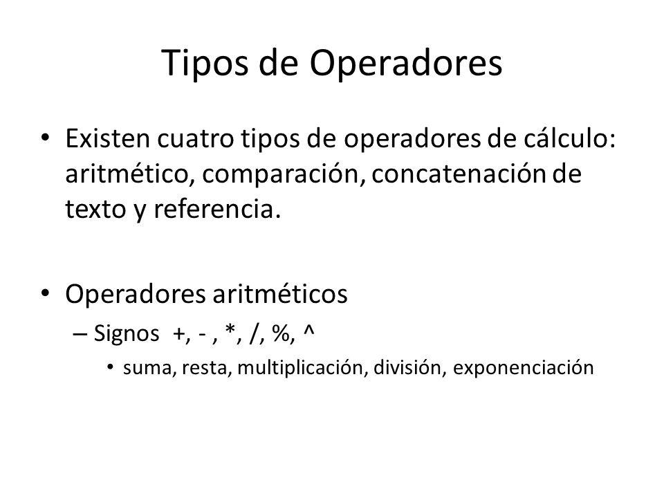 Tipos de Operadores Existen cuatro tipos de operadores de cálculo: aritmético, comparación, concatenación de texto y referencia.