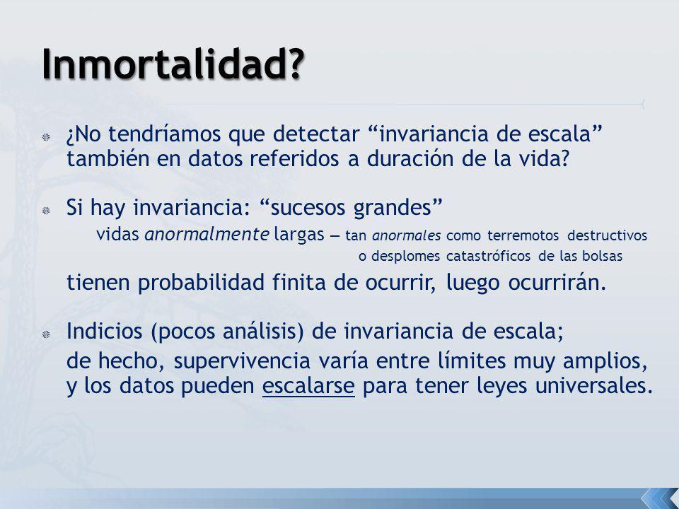 Inmortalidad ¿No tendríamos que detectar invariancia de escala también en datos referidos a duración de la vida