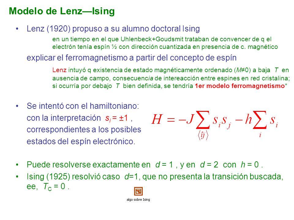 Modelo de Lenz—Ising Lenz (1920) propuso a su alumno doctoral Ising