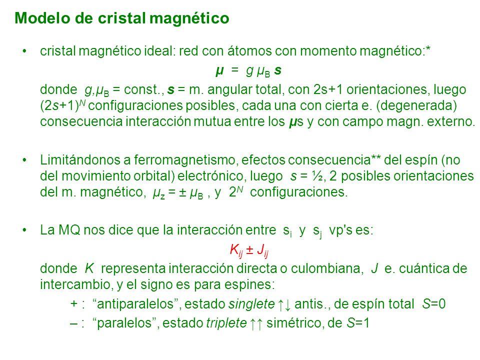 Modelo de cristal magnético