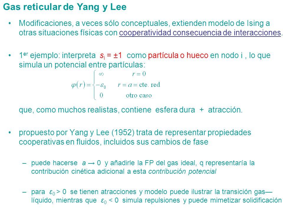 Gas reticular de Yang y Lee