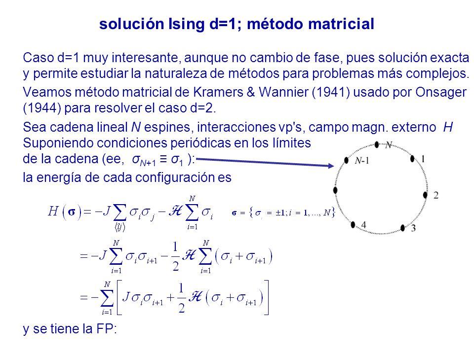solución Ising d=1; método matricial