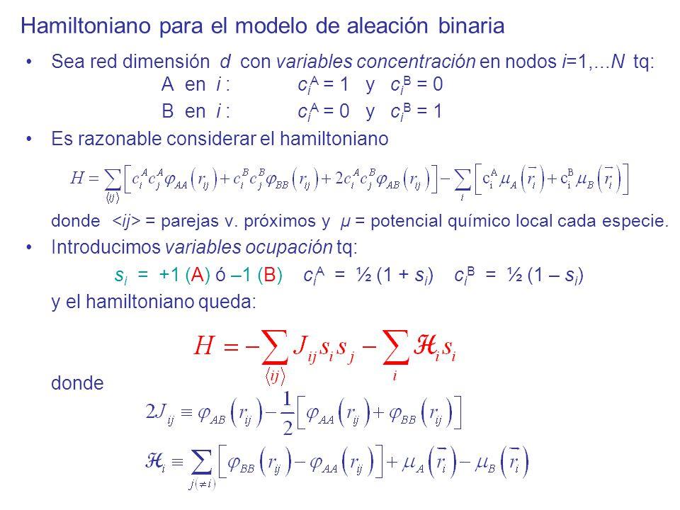 Hamiltoniano para el modelo de aleación binaria