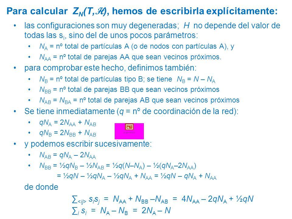 Para calcular ZN(T,H), hemos de escribirla explícitamente: