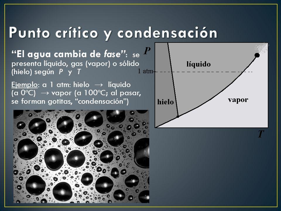 Punto crítico y condensación