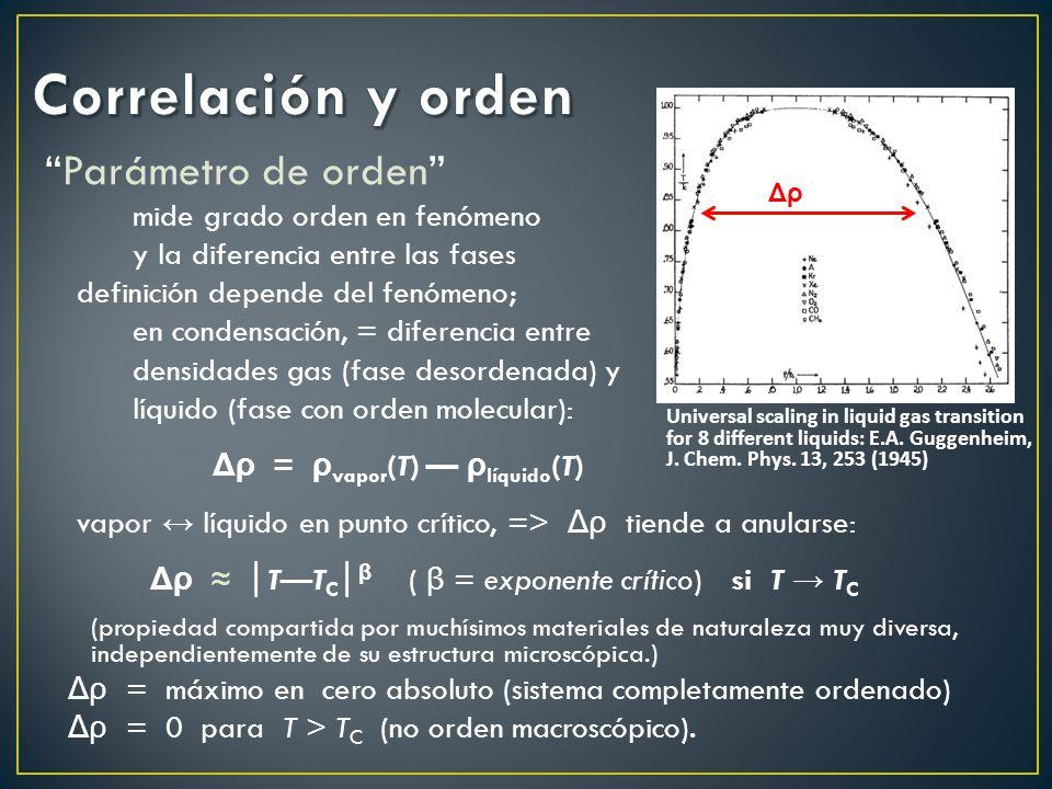 Correlación y orden Parámetro de orden mide grado orden en fenómeno