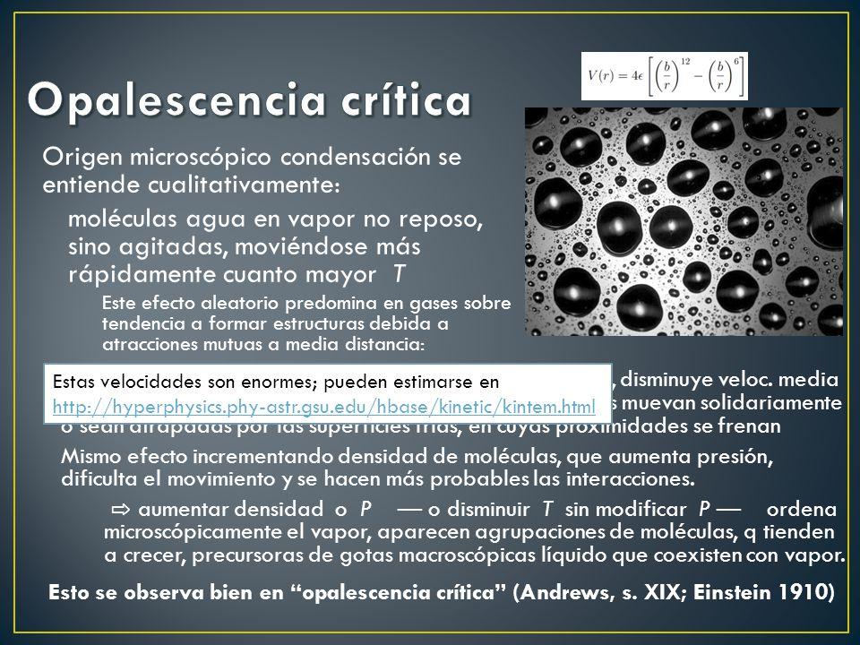Opalescencia crítica Origen microscópico condensación se entiende cualitativamente: