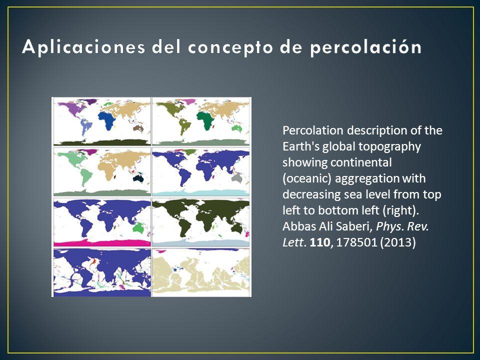 Aplicaciones del concepto de percolación
