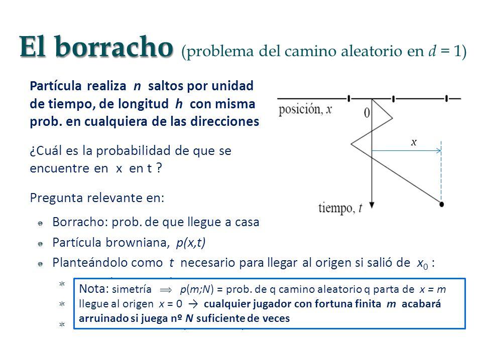 El borracho (problema del camino aleatorio en d = 1)