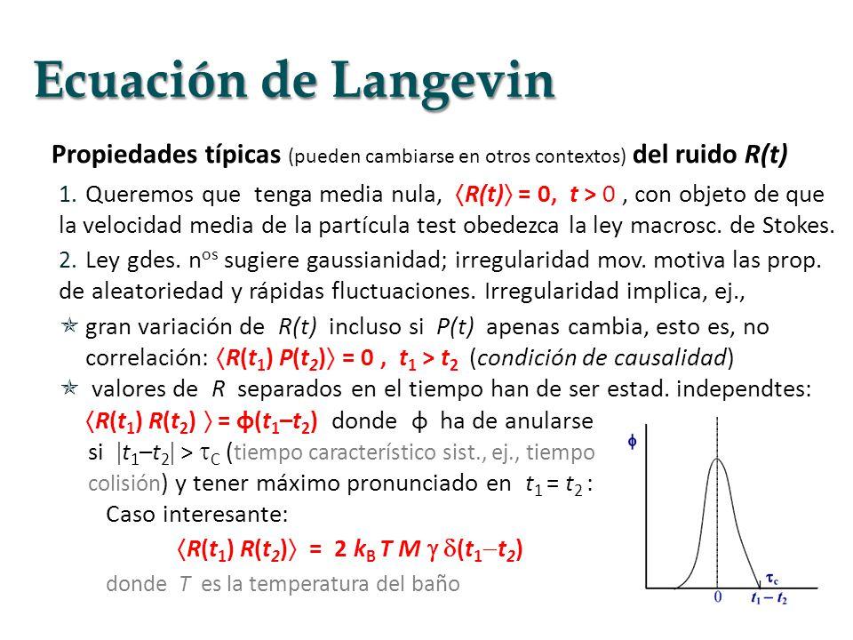 Ecuación de Langevin Propiedades típicas (pueden cambiarse en otros contextos) del ruido R(t)