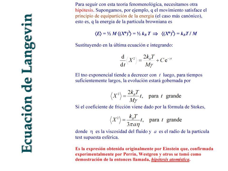 Ecuación de Langevin