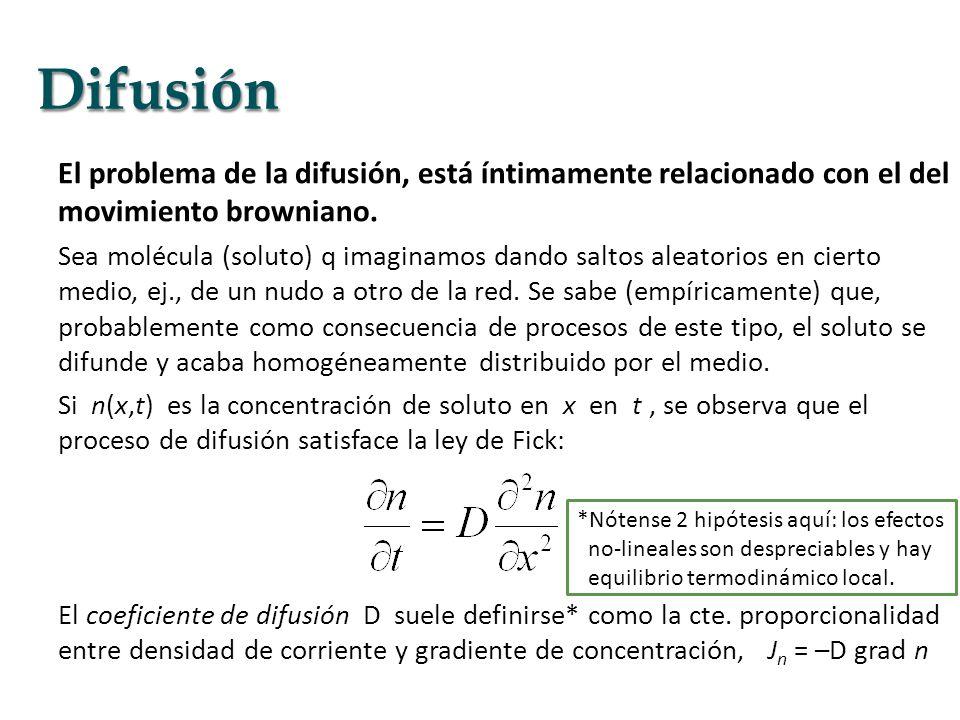 Difusión El problema de la difusión, está íntimamente relacionado con el del movimiento browniano.
