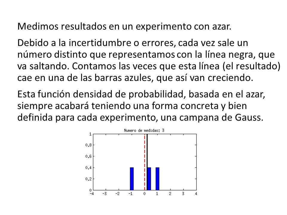 Medimos resultados en un experimento con azar.