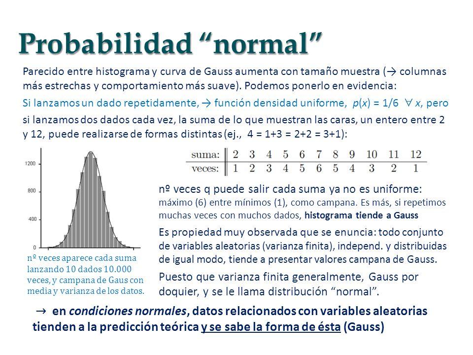 Probabilidad normal
