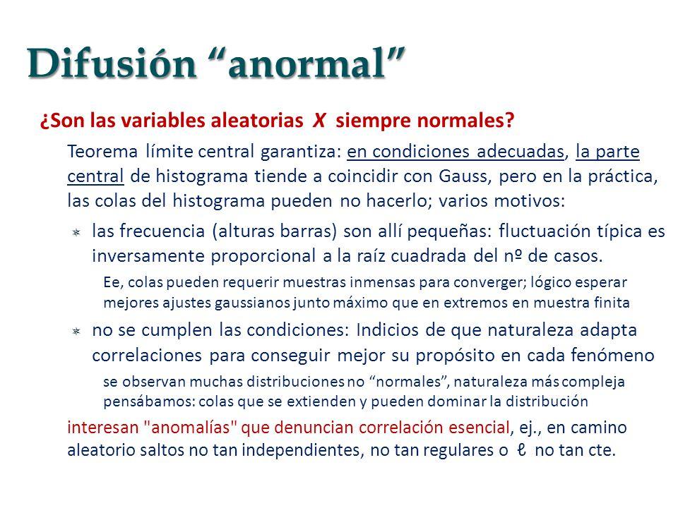 Difusión anormal ¿Son las variables aleatorias X siempre normales