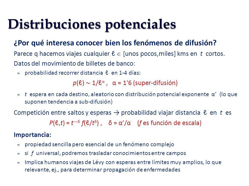 Distribuciones potenciales