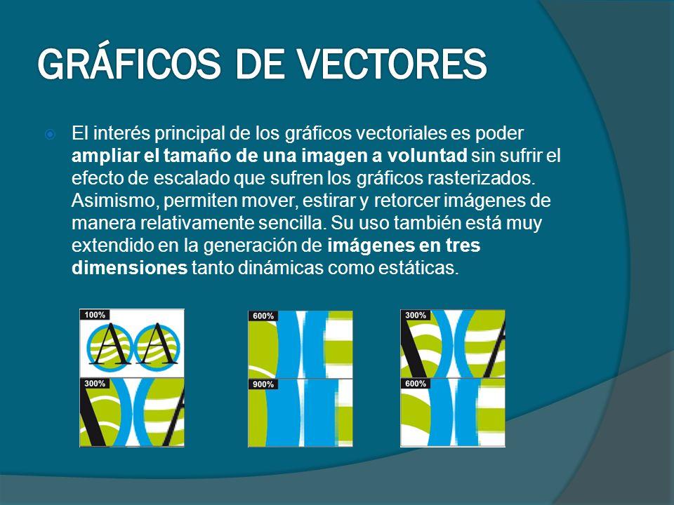 GRÁFICOS DE VECTORES