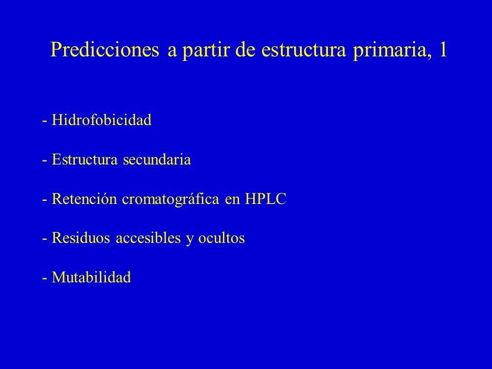 Predicciones a partir de estructura primaria, 1