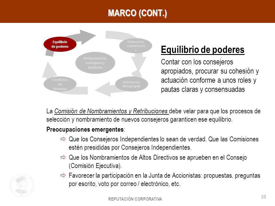 Equilibrio de poderes MARCO (CONT.)
