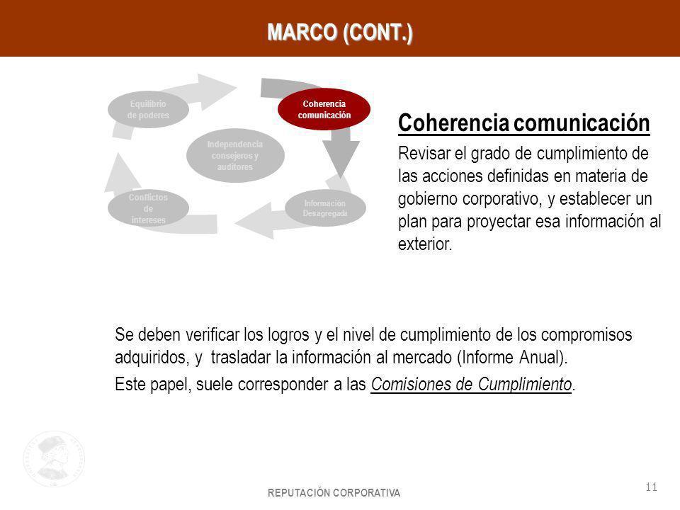 Coherencia comunicación