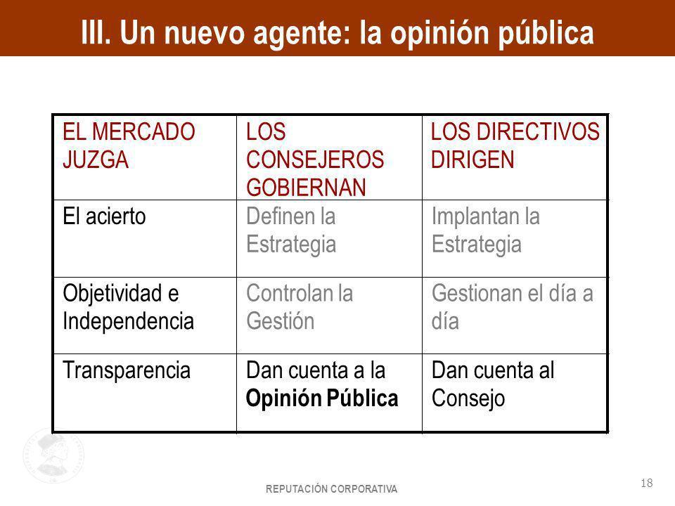 III. Un nuevo agente: la opinión pública
