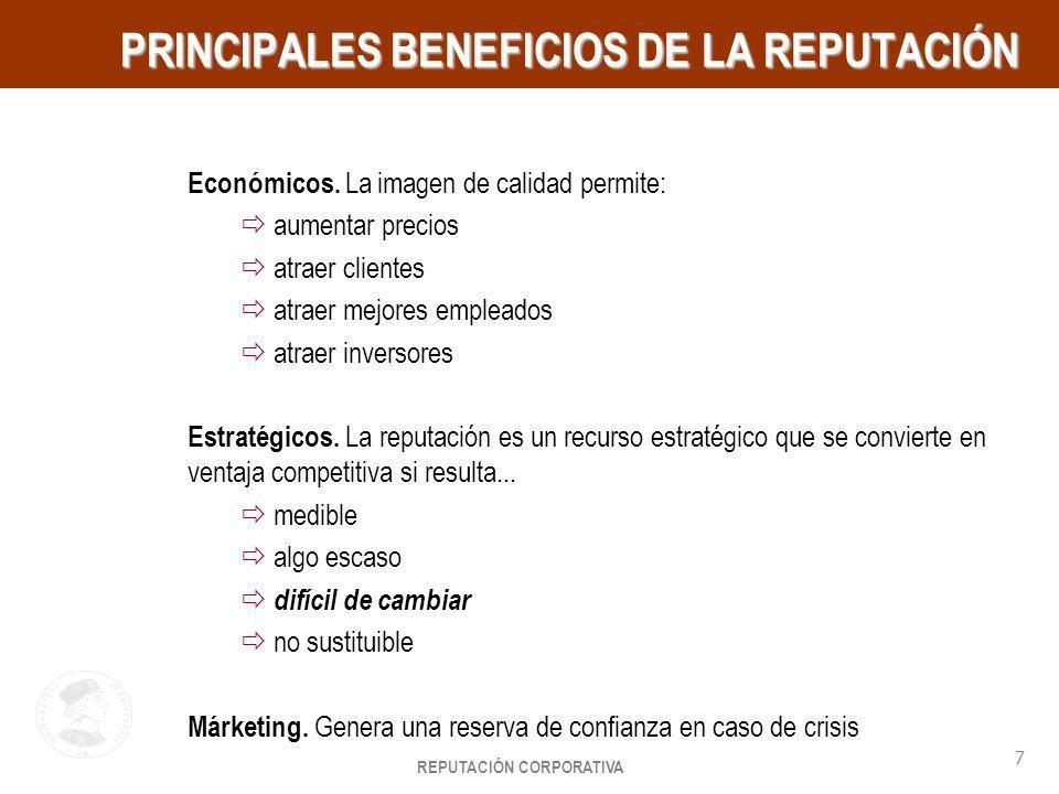 PRINCIPALES BENEFICIOS DE LA REPUTACIÓN