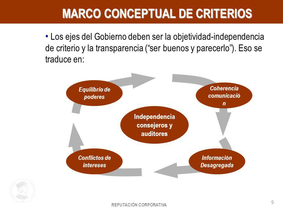 MARCO CONCEPTUAL DE CRITERIOS