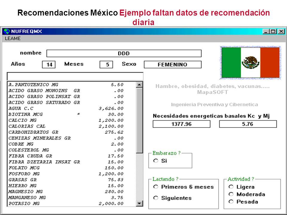 Recomendaciones México Ejemplo faltan datos de recomendación diaria