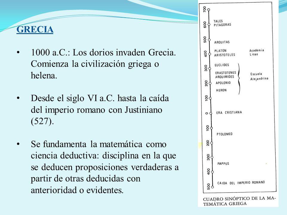 GRECIA 1000 a.C.: Los dorios invaden Grecia. Comienza la civilización griega o helena.