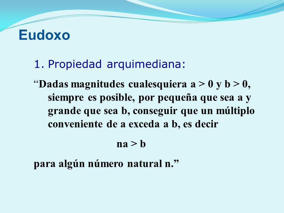 Eudoxo Propiedad arquimediana: