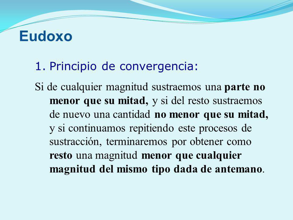 Eudoxo Principio de convergencia:
