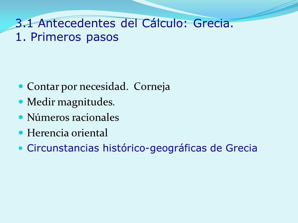 3.1 Antecedentes del Cálculo: Grecia. 1. Primeros pasos
