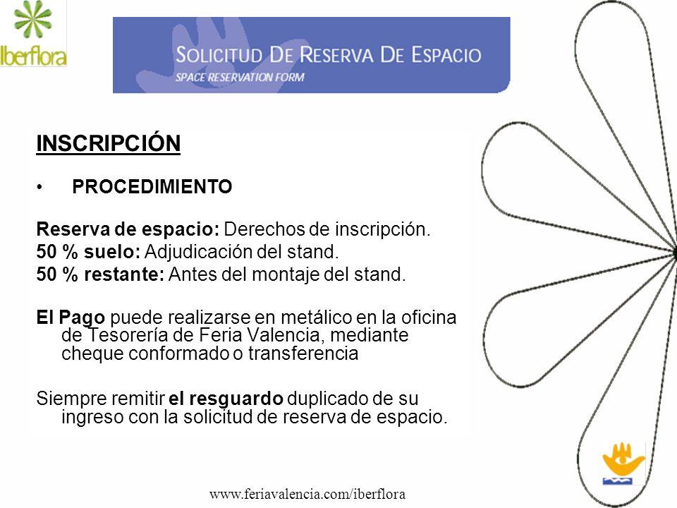 INSCRIPCIÓN PROCEDIMIENTO Reserva de espacio: Derechos de inscripción.