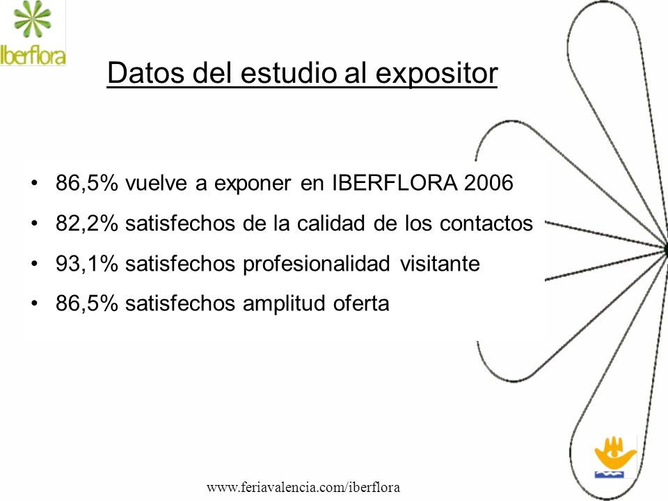Datos del estudio al expositor