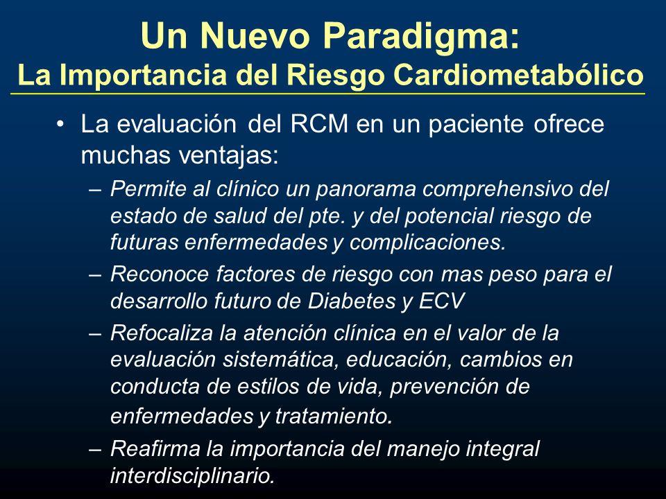 Un Nuevo Paradigma: La Importancia del Riesgo Cardiometabólico