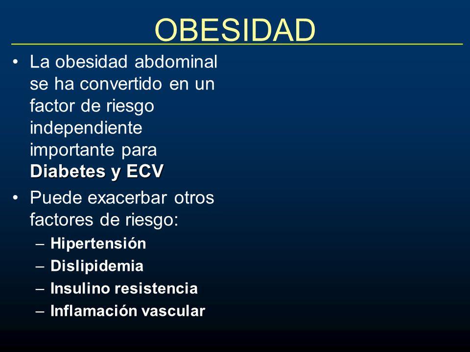 OBESIDAD La obesidad abdominal se ha convertido en un factor de riesgo independiente importante para Diabetes y ECV.