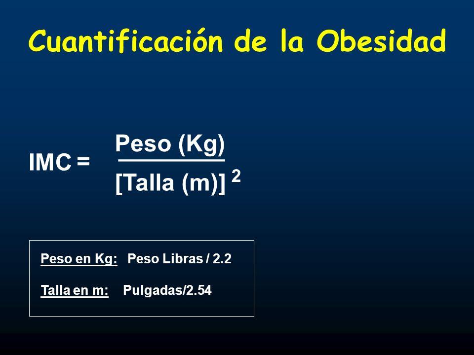 Cuantificación de la Obesidad