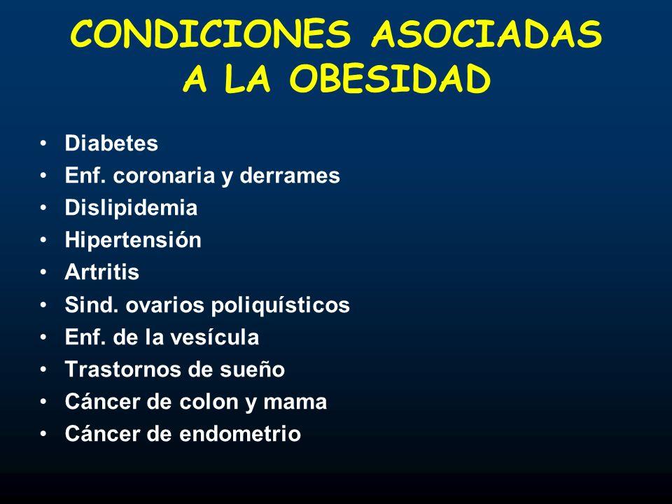 CONDICIONES ASOCIADAS A LA OBESIDAD