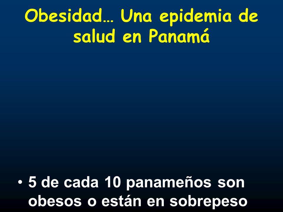 Obesidad… Una epidemia de salud en Panamá