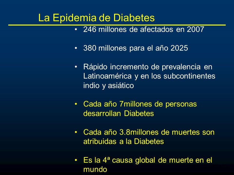 La Epidemia de Diabetes