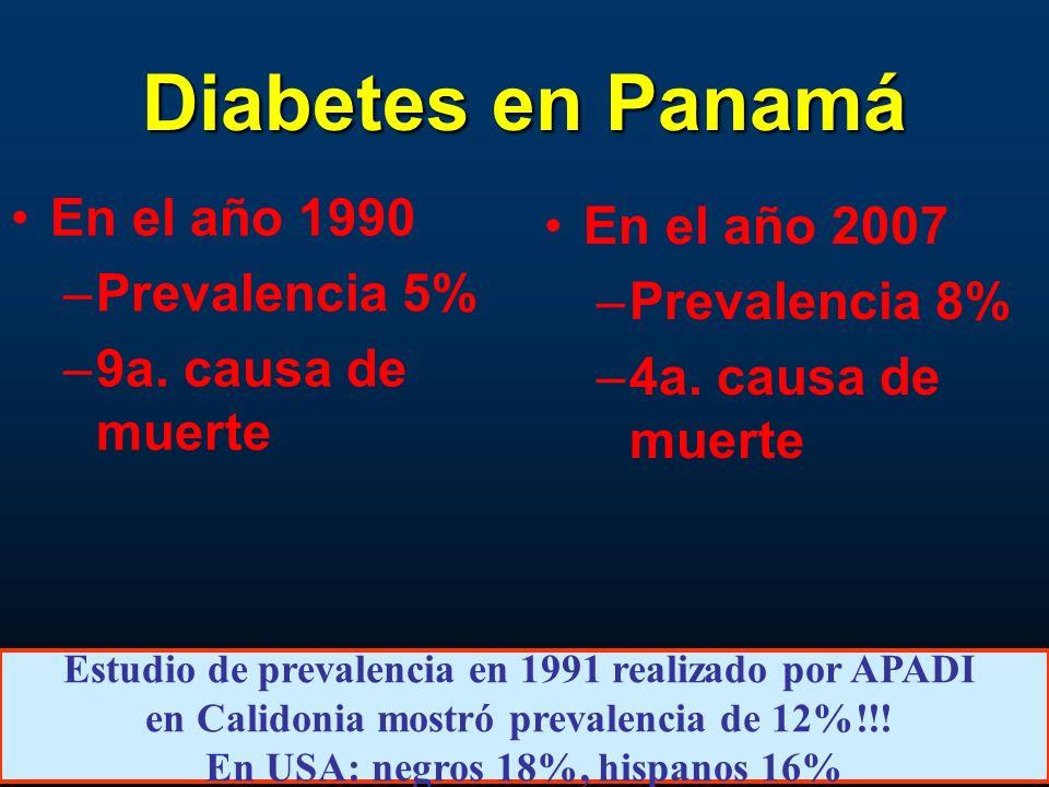 Diabetes en Panamá En el año 1990 En el año 2007 Prevalencia 5%