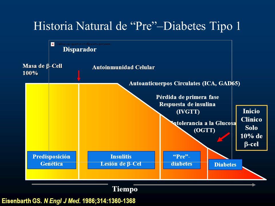Historia Natural de Pre –Diabetes Tipo 1