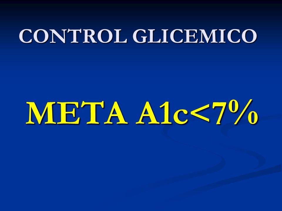 CONTROL GLICEMICO META A1c<7%