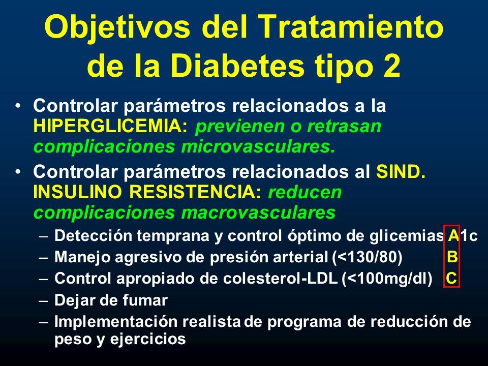 Objetivos del Tratamiento de la Diabetes tipo 2