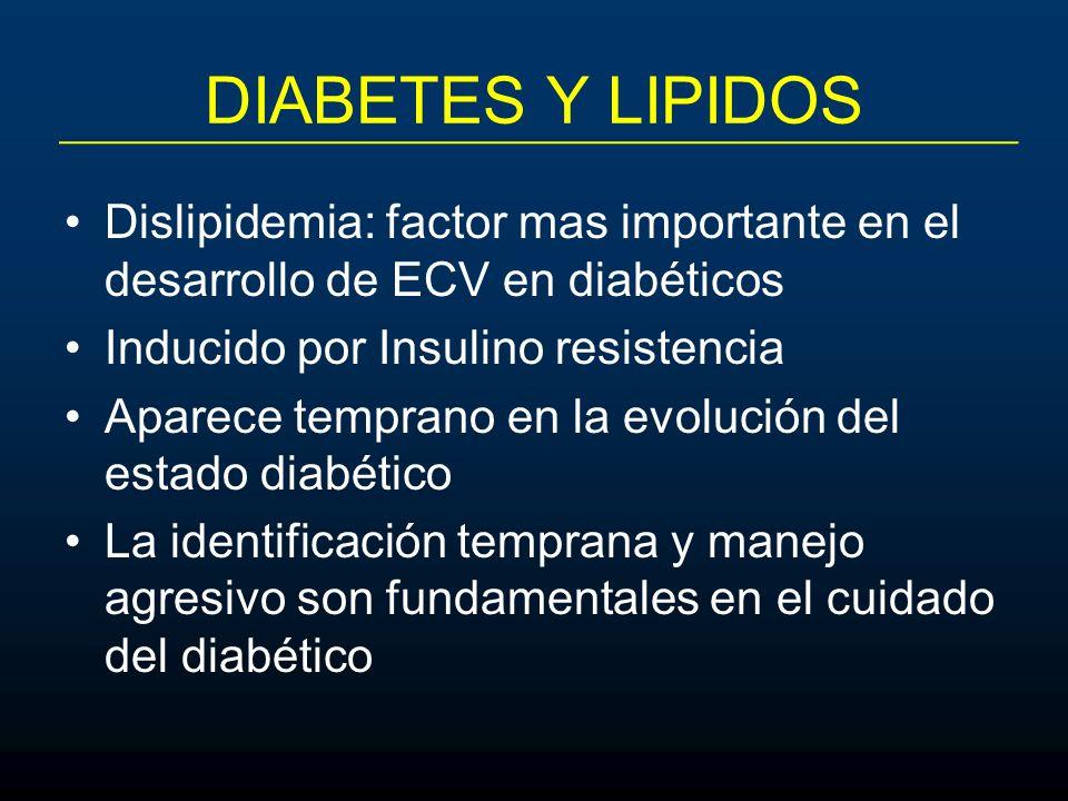 DIABETES Y LIPIDOS Dislipidemia: factor mas importante en el desarrollo de ECV en diabéticos. Inducido por Insulino resistencia.