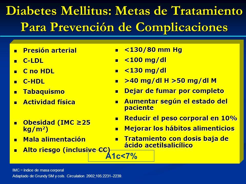 Diabetes Mellitus: Metas de Tratamiento Para Prevención de Complicaciones