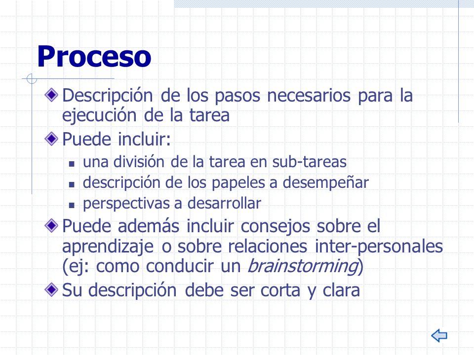 Proceso Descripción de los pasos necesarios para la ejecución de la tarea. Puede incluir: una división de la tarea en sub-tareas.