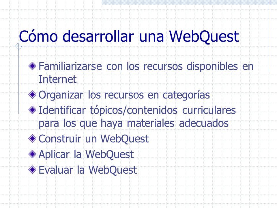 Cómo desarrollar una WebQuest