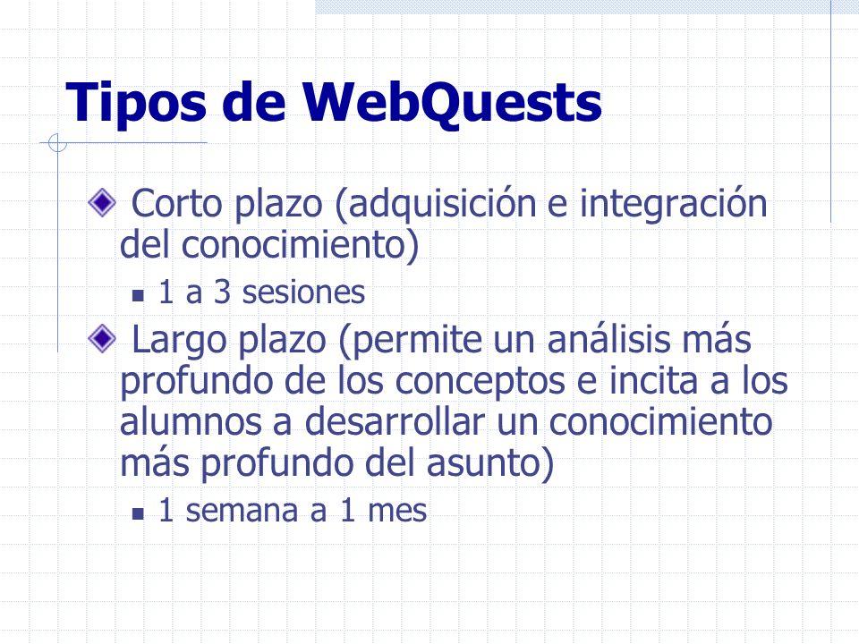 Tipos de WebQuests Corto plazo (adquisición e integración del conocimiento) 1 a 3 sesiones.