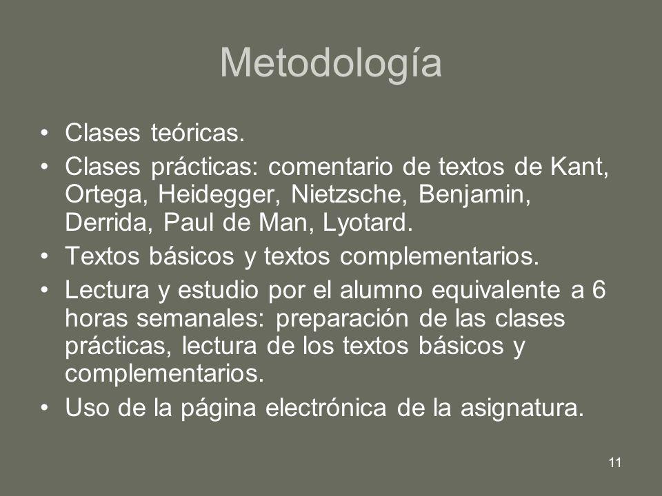 Metodología Clases teóricas.